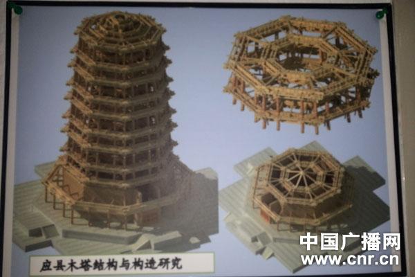 应县木塔内部结构图 摄于中国文化遗产研究院